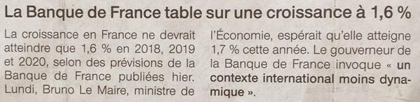 Article traitant de la croissance économique selon la Banque de France