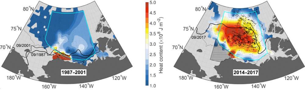 Graphique de l'eau chaude sous l'Arctique